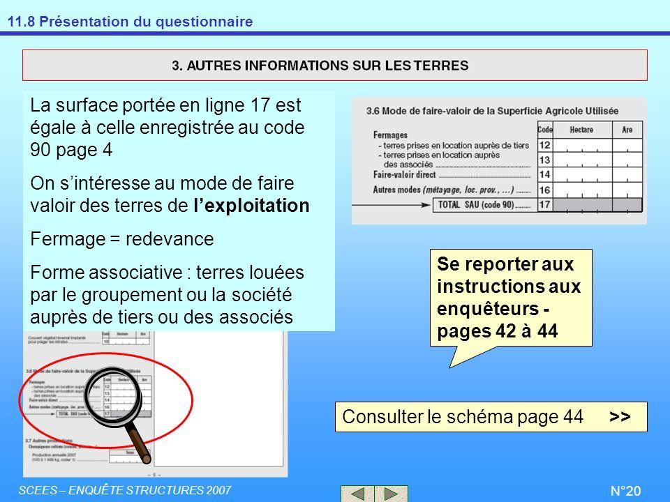 11.8 Présentation du questionnaire SCEES – ENQUÊTE STRUCTURES 2007 N°20 Se reporter aux instructions aux enquêteurs - pages 42 à 44 La surface portée