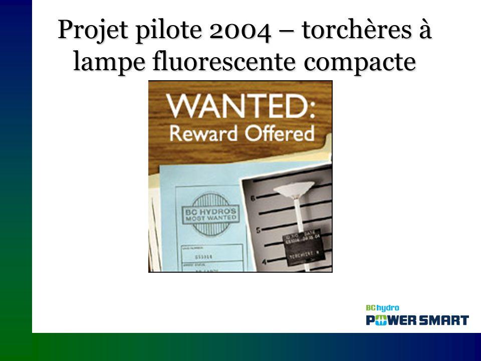 Projet pilote 2004 – torchères à lampe fluorescente compacte