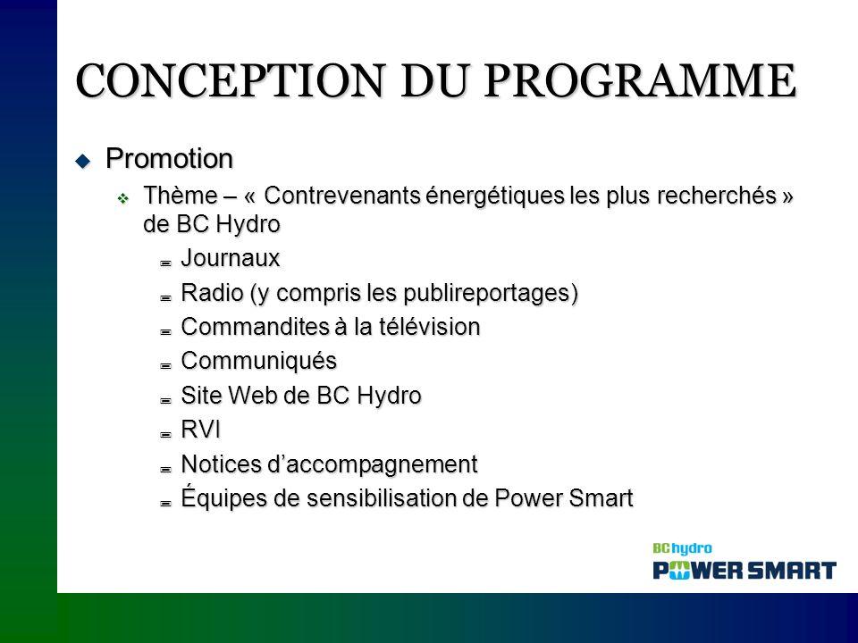 CONCEPTION DU PROGRAMME Promotion Promotion Thème – « Contrevenants énergétiques les plus recherchés » de BC Hydro Thème – « Contrevenants énergétiques les plus recherchés » de BC Hydro Journaux Journaux Radio (y compris les publireportages) Radio (y compris les publireportages) Commandites à la télévision Commandites à la télévision Communiqués Communiqués Site Web de BC Hydro Site Web de BC Hydro RVI RVI Notices daccompagnement Notices daccompagnement Équipes de sensibilisation de Power Smart Équipes de sensibilisation de Power Smart