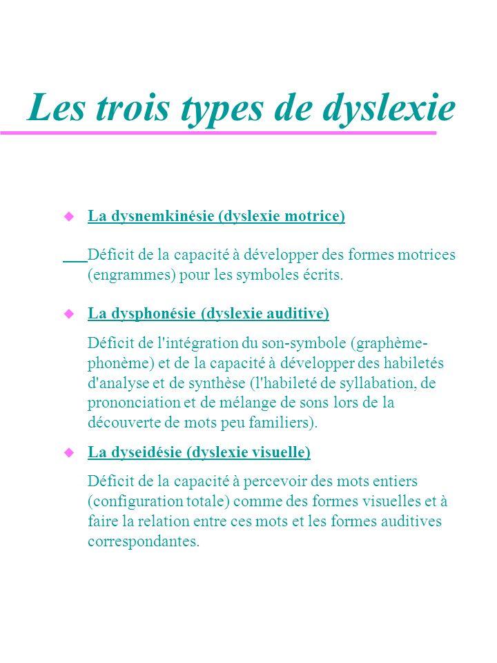 Les trois types de dyslexie u La dysnemkinésie (dyslexie motrice) Déficit de la capacité à développer des formes motrices (engrammes) pour les symbole