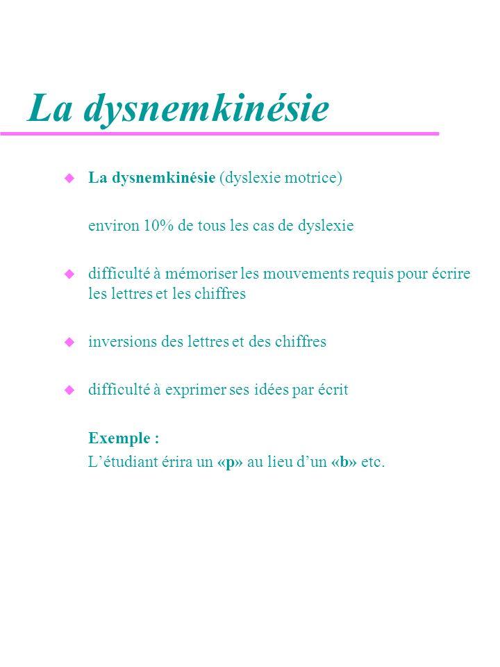 La dysnemkinésie u La dysnemkinésie (dyslexie motrice) environ 10% de tous les cas de dyslexie u difficulté à mémoriser les mouvements requis pour écr