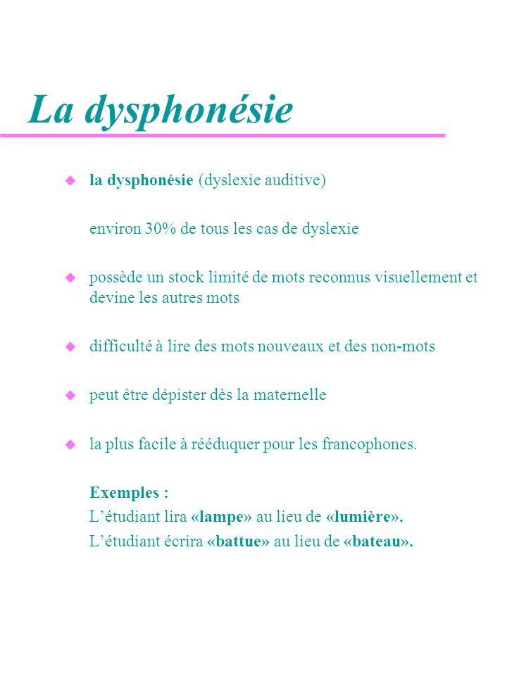 La dysphonésie u la dysphonésie (dyslexie auditive) environ 30% de tous les cas de dyslexie u possède un stock limité de mots reconnus visuellement et