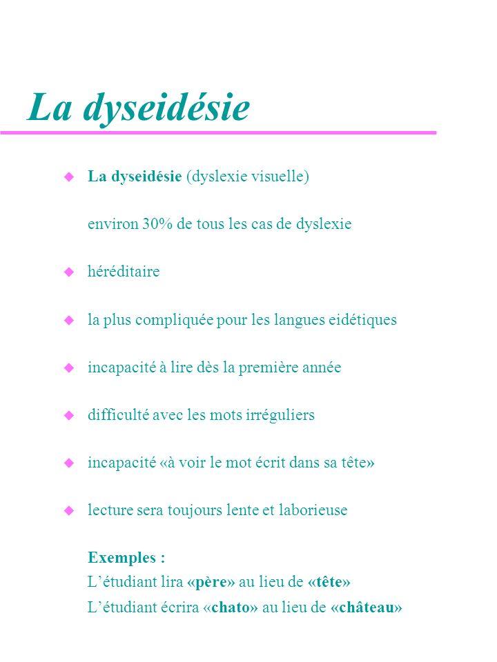 La dyseidésie u La dyseidésie (dyslexie visuelle) environ 30% de tous les cas de dyslexie u héréditaire u la plus compliquée pour les langues eidétiqu