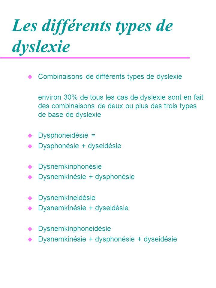 Les différents types de dyslexie u Combinaisons de différents types de dyslexie environ 30% de tous les cas de dyslexie sont en fait des combinaisons