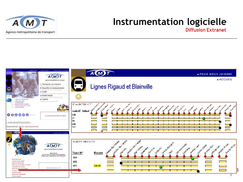 16 Instrumentation logicielle Diffusion Extranet