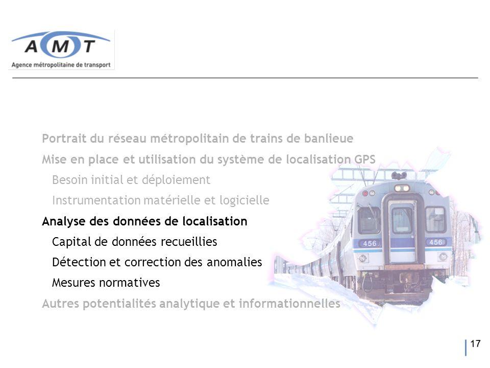 17 Portrait du réseau métropolitain de trains de banlieue Mise en place et utilisation du système de localisation GPS Besoin initial et déploiement In