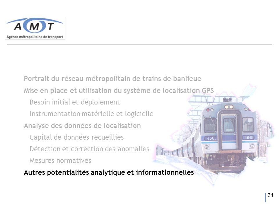 31 Portrait du réseau métropolitain de trains de banlieue Mise en place et utilisation du système de localisation GPS Besoin initial et déploiement In