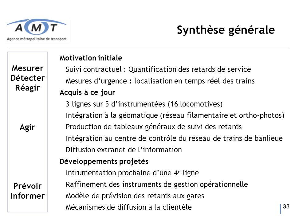 33 Synthèse générale Motivation initiale Suivi contractuel : Quantification des retards de service Mesures durgence : localisation en temps réel des t