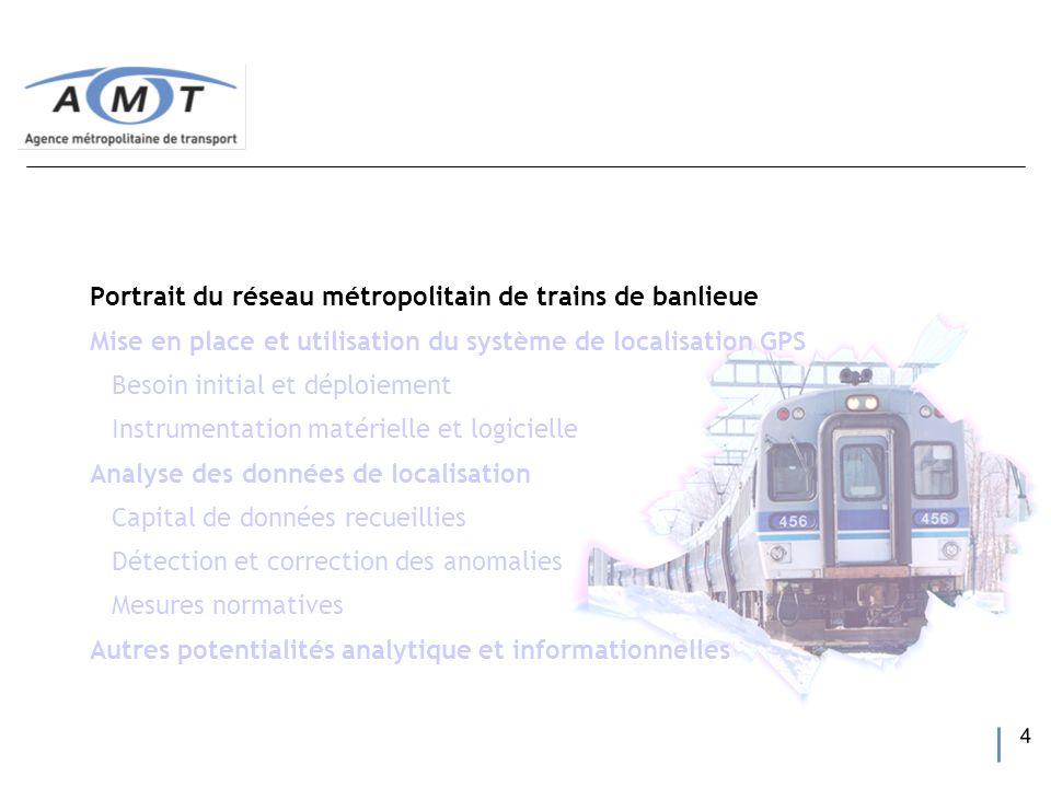 4 Portrait du réseau métropolitain de trains de banlieue Mise en place et utilisation du système de localisation GPS Besoin initial et déploiement Ins