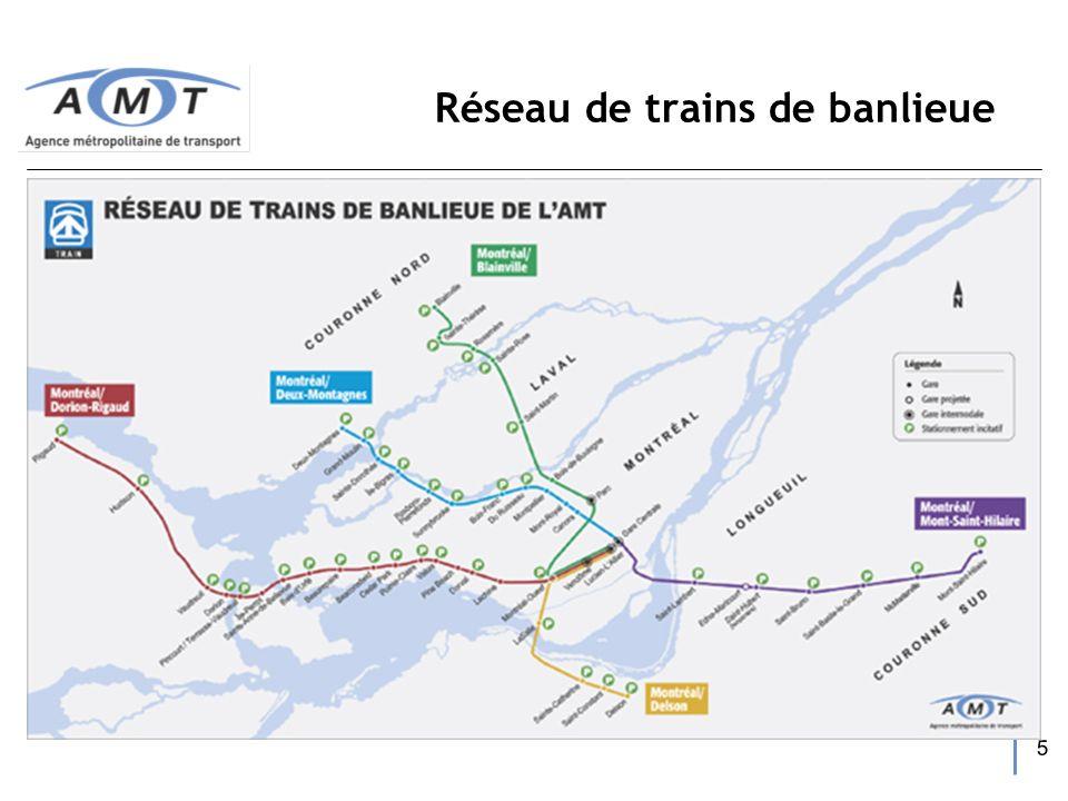 5 Réseau de trains de banlieue