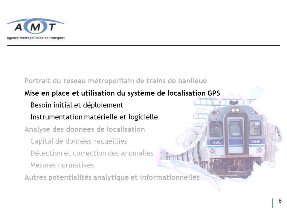 6 Portrait du réseau métropolitain de trains de banlieue Mise en place et utilisation du système de localisation GPS Besoin initial et déploiement Ins