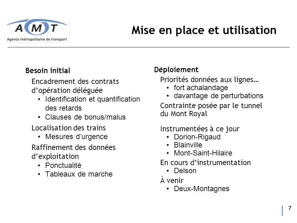 7 Mise en place et utilisation Besoin initial Encadrement des contrats dopération déléguée Identification et quantification des retards Clauses de bon