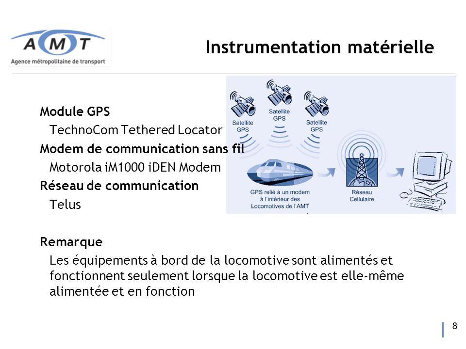 8 Instrumentation matérielle Module GPS TechnoCom Tethered Locator Modem de communication sans fil Motorola iM1000 iDEN Modem Réseau de communication Telus Remarque Les équipements à bord de la locomotive sont alimentés et fonctionnent seulement lorsque la locomotive est elle-même alimentée et en fonction