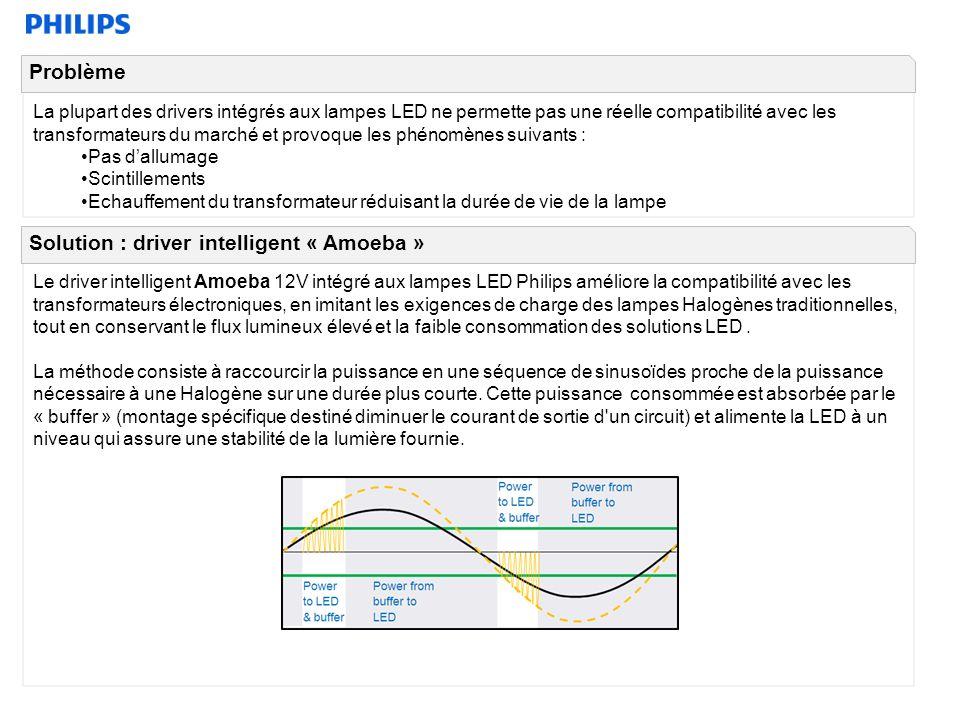 Knowledge Document KD01: Amoeba Explained Le concept Amoeba est une propriété intellectuelle de Philips et est protégé par un brevet (N° PH014279EP2, filed 12/11/2009) Solution brevetée Le driver Amoeba est conçu pour fonctionner sur courant alternatif (AC), comme le propose les transformateurs de tension électroniques.