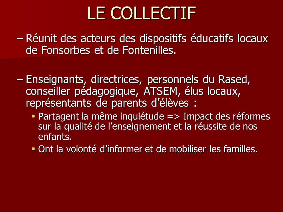 Collectif de FONSORBES-FONTENILLES La rentrée 2008 Les conditions des prochaines rentrées Que sera lécole publique en France en 2009