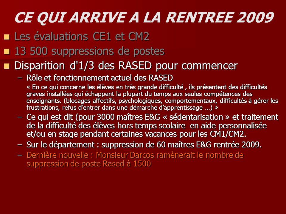 Les évaluations CE1/CM2. Les évaluations CE1/CM2.