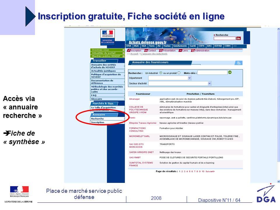 2008 Diapositive N°11 / 64 MINISTÈRE DE LA DÉFENSE Place de marché service public défense Accès via « annuaire recherche » Fiche de « synthèse » Inscr