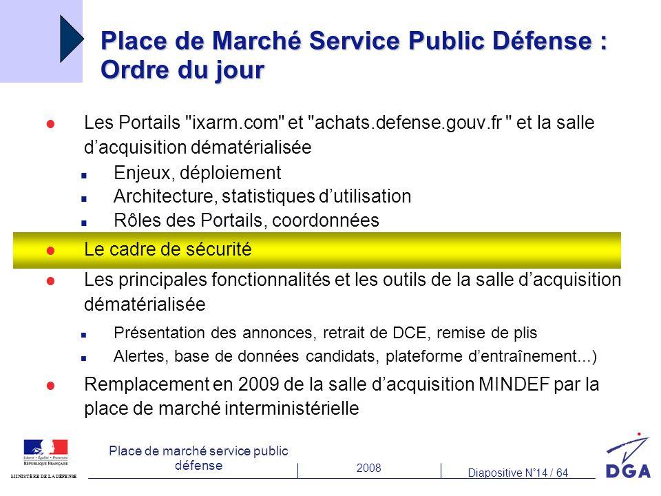 2008 Diapositive N°14 / 64 MINISTÈRE DE LA DÉFENSE Place de marché service public défense Place de Marché Service Public Défense : Ordre du jour Les P