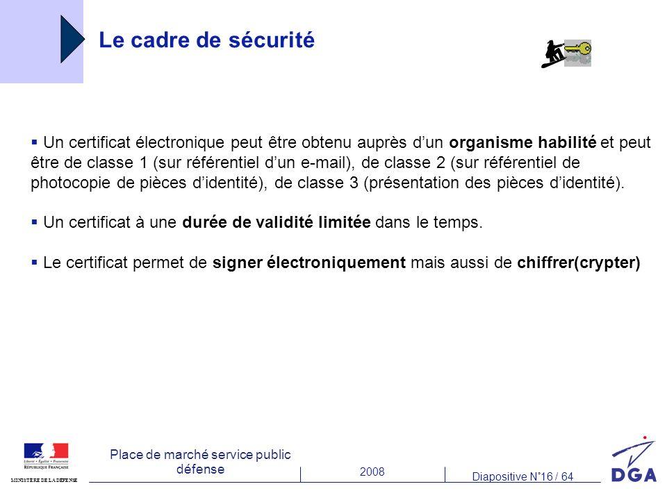 2008 Diapositive N°16 / 64 MINISTÈRE DE LA DÉFENSE Place de marché service public défense Le cadre de sécurité Un certificat électronique peut être obtenu auprès dun organisme habilité et peut être de classe 1 (sur référentiel dun e-mail), de classe 2 (sur référentiel de photocopie de pièces didentité), de classe 3 (présentation des pièces didentité).