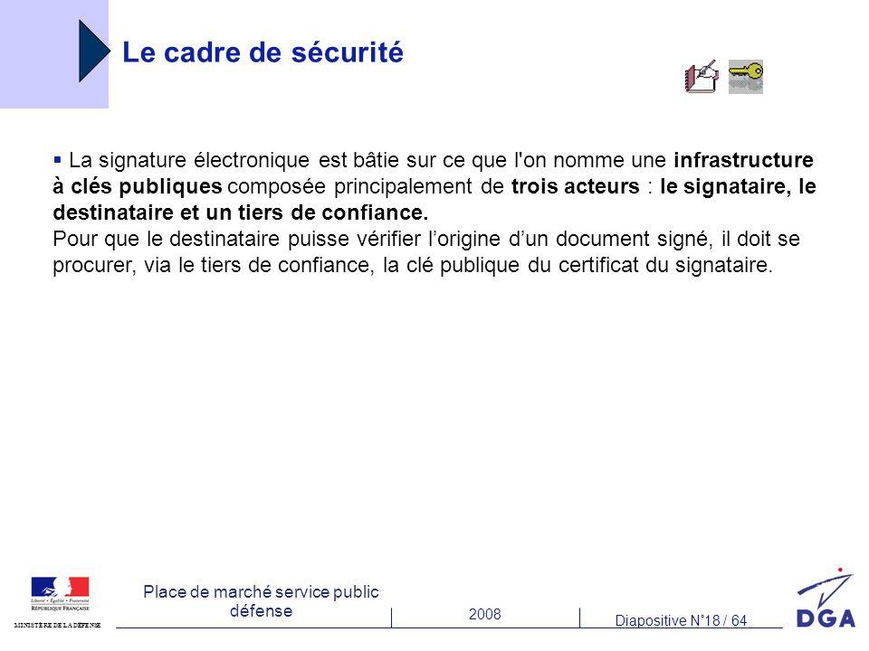 2008 Diapositive N°18 / 64 MINISTÈRE DE LA DÉFENSE Place de marché service public défense Le cadre de sécurité La signature électronique est bâtie sur ce que l on nomme une infrastructure à clés publiques composée principalement de trois acteurs : le signataire, le destinataire et un tiers de confiance.