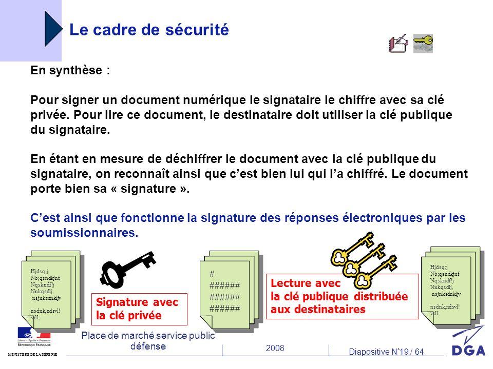 2008 Diapositive N°19 / 64 MINISTÈRE DE LA DÉFENSE Place de marché service public défense Le cadre de sécurité En synthèse : Pour signer un document numérique le signataire le chiffre avec sa clé privée.
