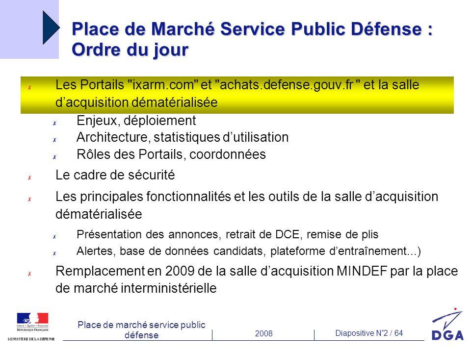 2008 Diapositive N°2 / 64 MINISTÈRE DE LA DÉFENSE Place de marché service public défense Place de Marché Service Public Défense : Ordre du jour Les Po