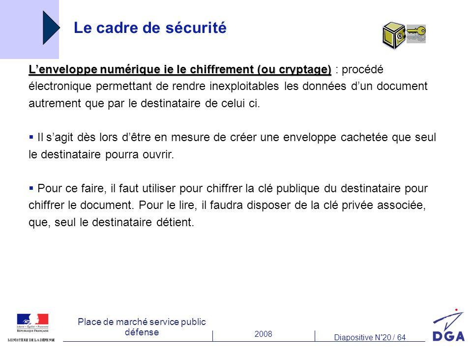 2008 Diapositive N°20 / 64 MINISTÈRE DE LA DÉFENSE Place de marché service public défense Le cadre de sécurité Lenveloppe numérique ie le chiffrement