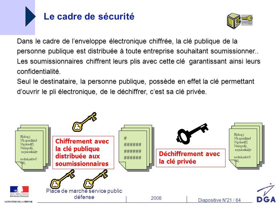 2008 Diapositive N°21 / 64 MINISTÈRE DE LA DÉFENSE Place de marché service public défense Le cadre de sécurité Dans le cadre de lenveloppe électronique chiffrée, la clé publique de la personne publique est distribuée à toute entreprise souhaitant soumissionner..