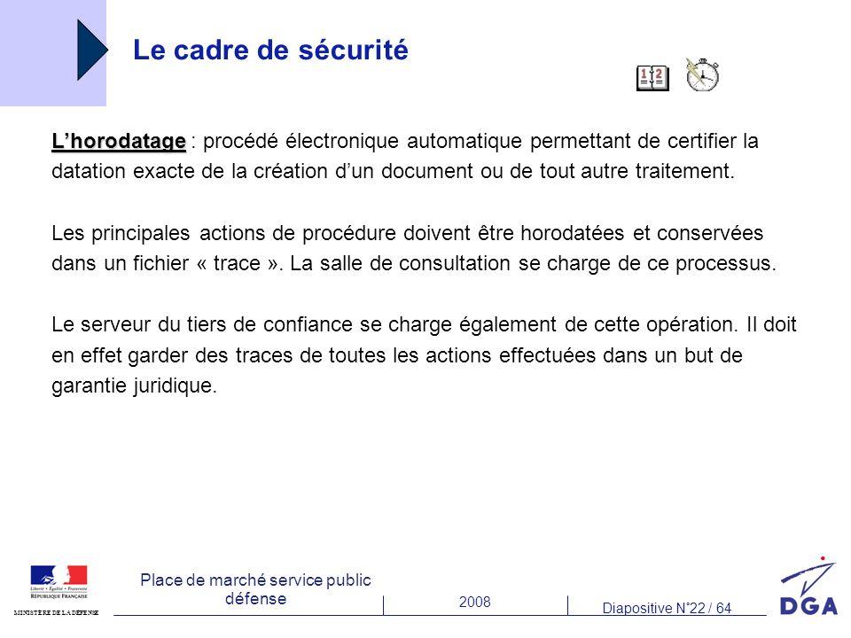 2008 Diapositive N°22 / 64 MINISTÈRE DE LA DÉFENSE Place de marché service public défense Le cadre de sécurité Lhorodatage Lhorodatage : procédé électronique automatique permettant de certifier la datation exacte de la création dun document ou de tout autre traitement.
