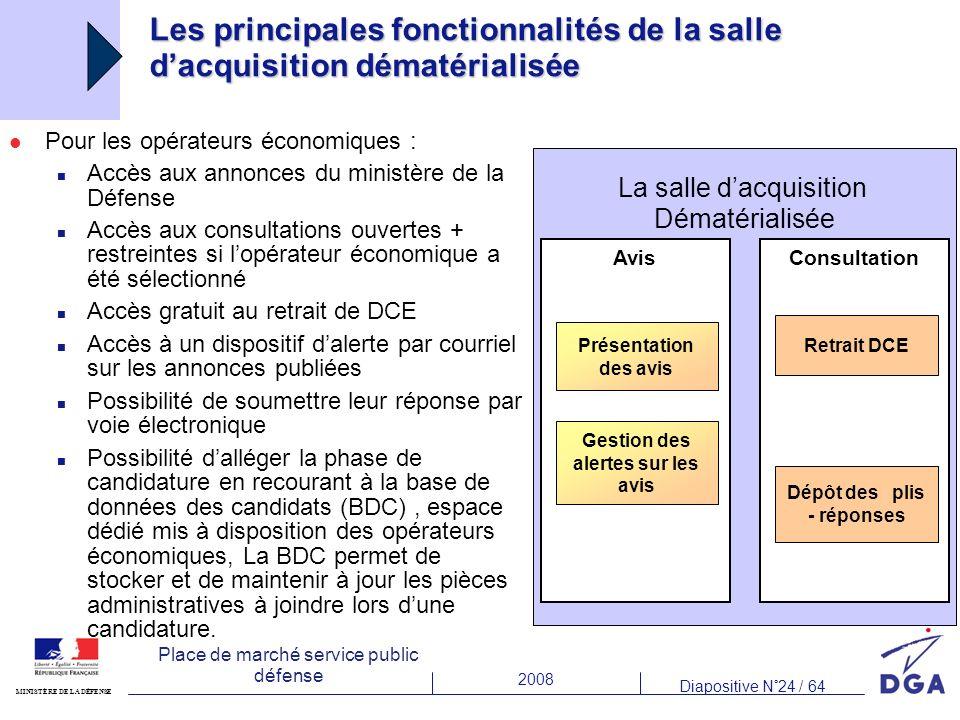 2008 Diapositive N°24 / 64 MINISTÈRE DE LA DÉFENSE Place de marché service public défense Les principales fonctionnalités de la salle dacquisition dém