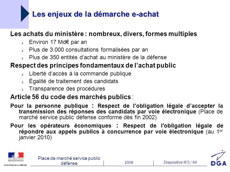 2008 Diapositive N°3 / 64 MINISTÈRE DE LA DÉFENSE Place de marché service public défense Les enjeux de la démarche e-achat Les achats du ministère : n
