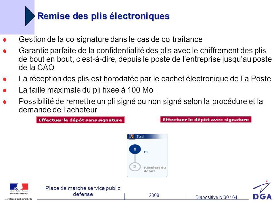 2008 Diapositive N°30 / 64 MINISTÈRE DE LA DÉFENSE Place de marché service public défense Remise des plis électroniques Gestion de la co-signature dan