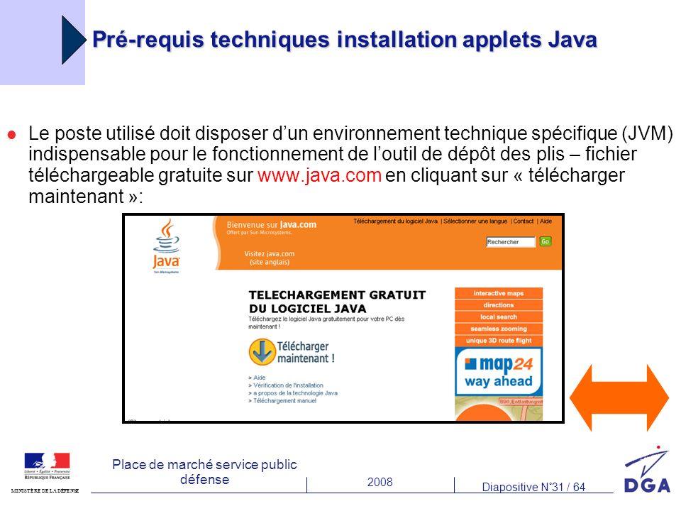 2008 Diapositive N°31 / 64 MINISTÈRE DE LA DÉFENSE Place de marché service public défense Pré-requis techniques installation applets Java Le poste uti