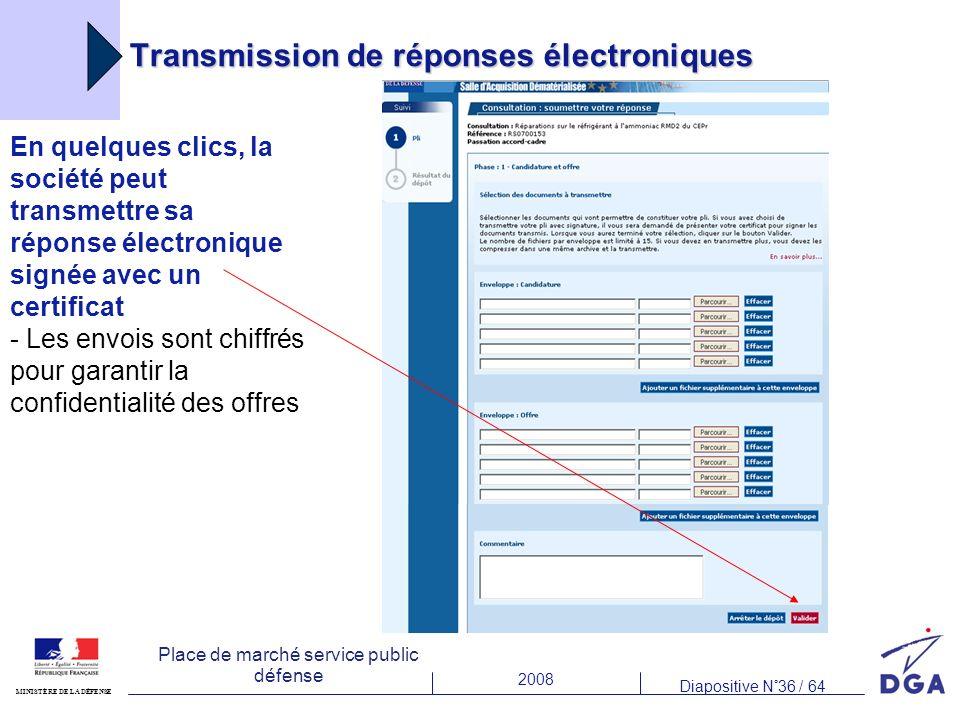 2008 Diapositive N°36 / 64 MINISTÈRE DE LA DÉFENSE Place de marché service public défense Transmission de réponses électroniques En quelques clics, la