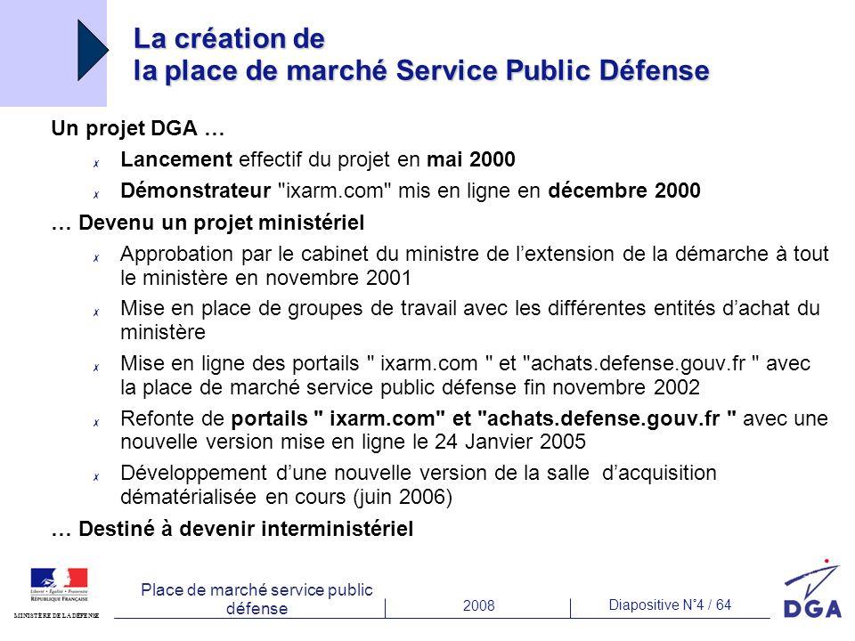 2008 Diapositive N°4 / 64 MINISTÈRE DE LA DÉFENSE Place de marché service public défense La création de la place de marché Service Public Défense Un p