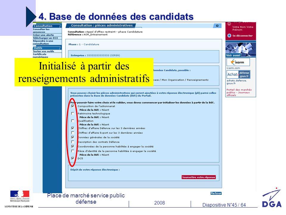 2008 Diapositive N°45 / 64 MINISTÈRE DE LA DÉFENSE Place de marché service public défense 4. Base de données des candidats Initialisé à partir des ren