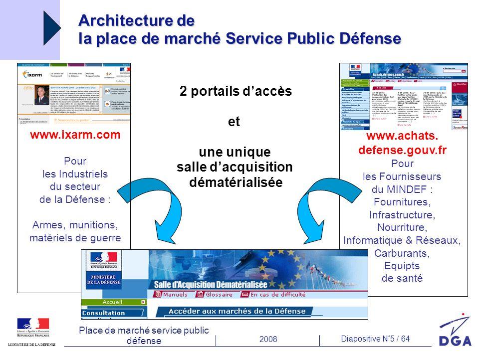 2008 Diapositive N°5 / 64 MINISTÈRE DE LA DÉFENSE Place de marché service public défense Architecture de la place de marché Service Public Défense www