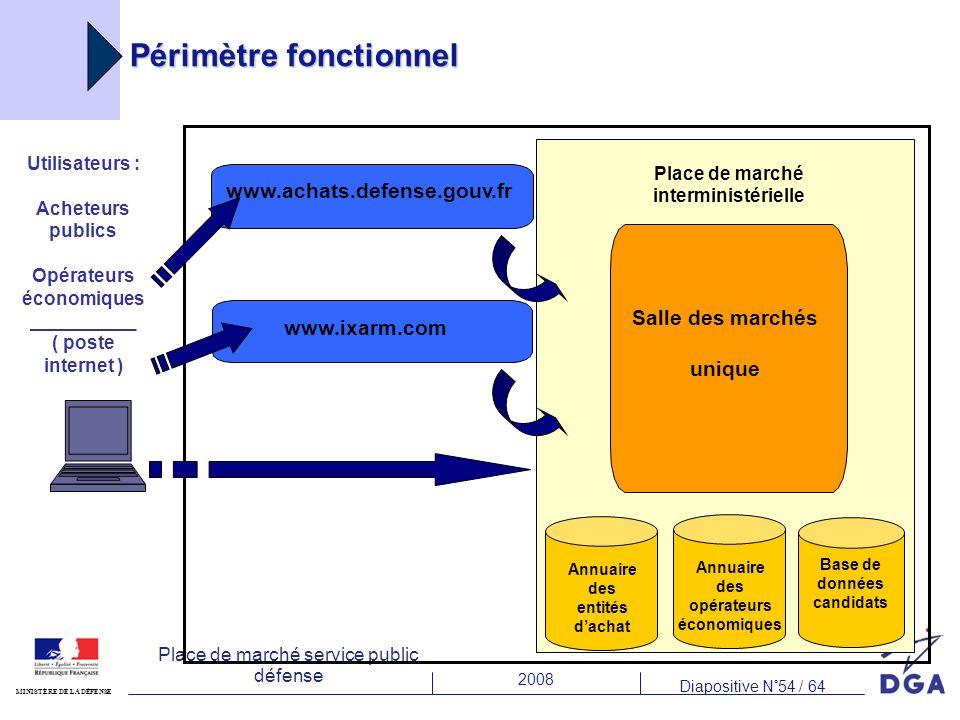2008 Diapositive N°54 / 64 MINISTÈRE DE LA DÉFENSE Place de marché service public défense Utilisateurs : Acheteurs publics Opérateurs économiques ____