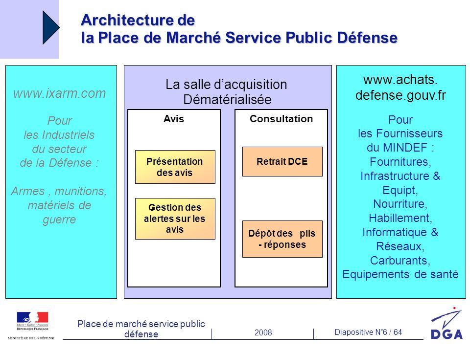 2008 Diapositive N°6 / 64 MINISTÈRE DE LA DÉFENSE Place de marché service public défense Architecture de la Place de Marché Service Public Défense La