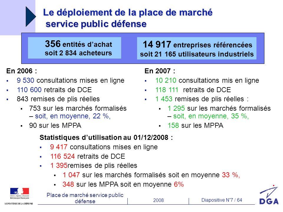 2008 Diapositive N°7 / 64 MINISTÈRE DE LA DÉFENSE Place de marché service public défense Le déploiement de la place de marché service public défense E