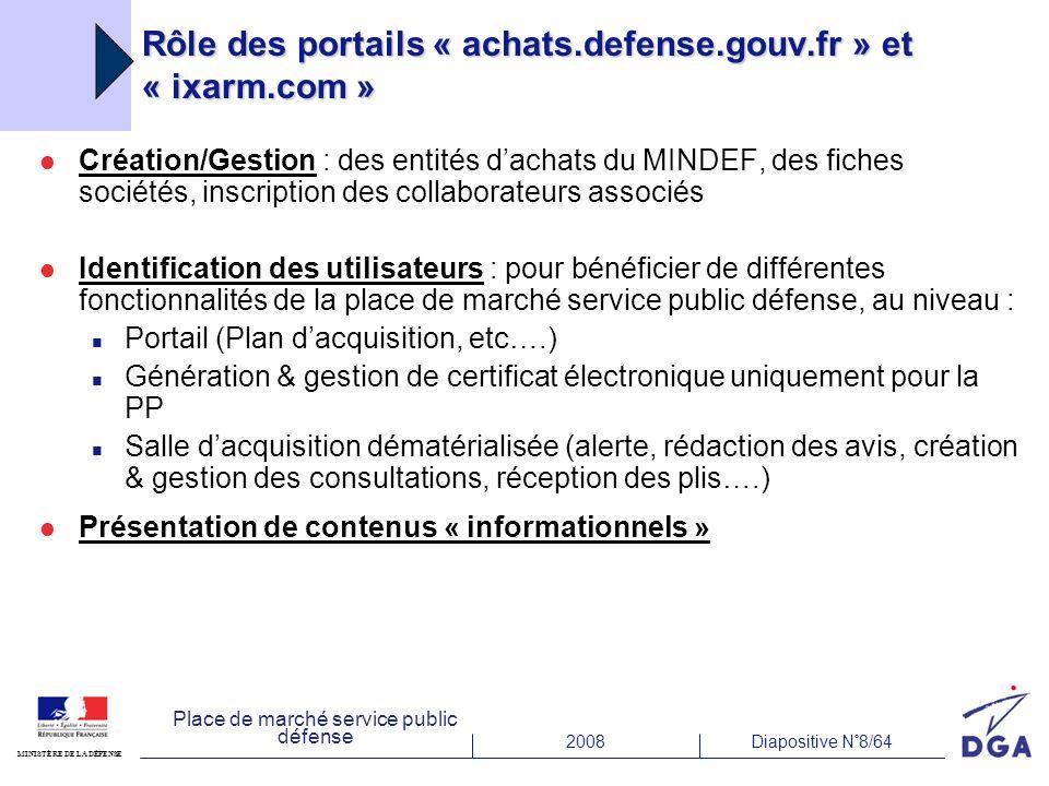 Place de marché service public défense 2008Diapositive N°8/64 MINISTÈRE DE LA DÉFENSE Rôle des portails « achats.defense.gouv.fr » et « ixarm.com » Cr