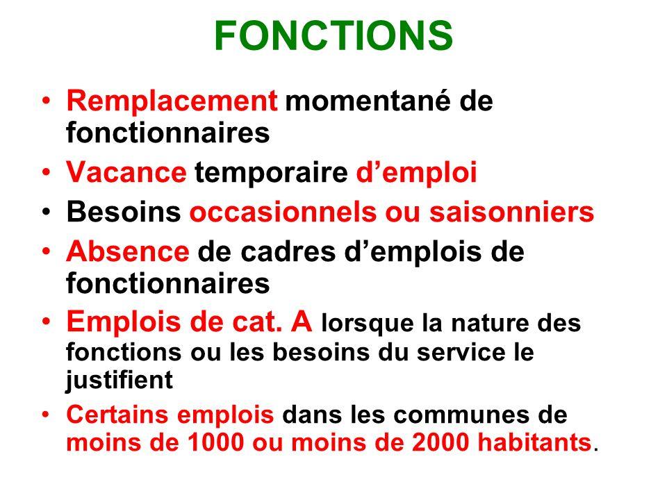 FONCTIONS Remplacement momentané de fonctionnaires Vacance temporaire demploi Besoins occasionnels ou saisonniers Absence de cadres demplois de fonctionnaires Emplois de cat.