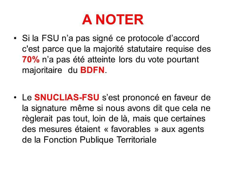 A NOTER Si la FSU na pas signé ce protocole daccord c est parce que la majorité statutaire requise des 70% na pas été atteinte lors du vote pourtant majoritaire du BDFN.
