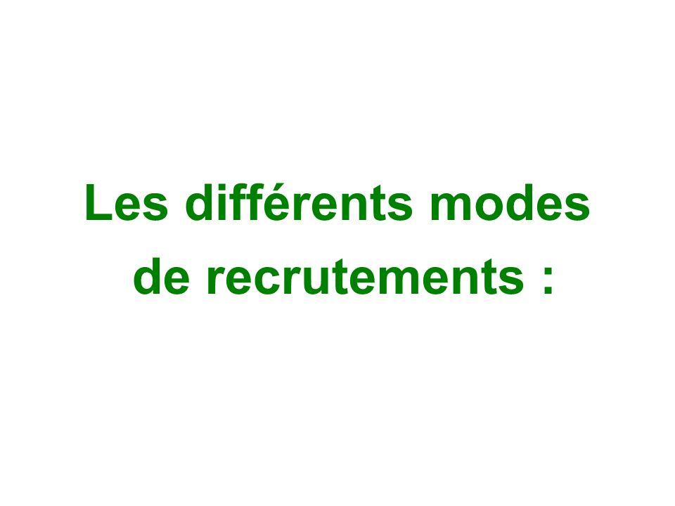 Les différents modes de recrutements :