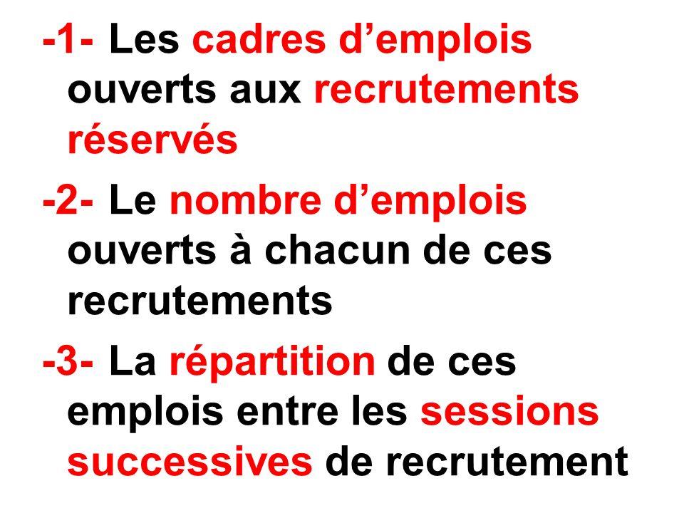 -1- Les cadres demplois ouverts aux recrutements réservés -2-Le nombre demplois ouverts à chacun de ces recrutements -3-La répartition de ces emplois entre les sessions successives de recrutement