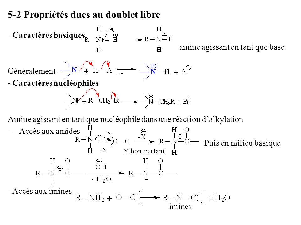 5-2 Propriétés dues au doublet libre - Caractères basiques amine agissant en tant que base Généralement - Caractères nucléophiles Amine agissant en ta