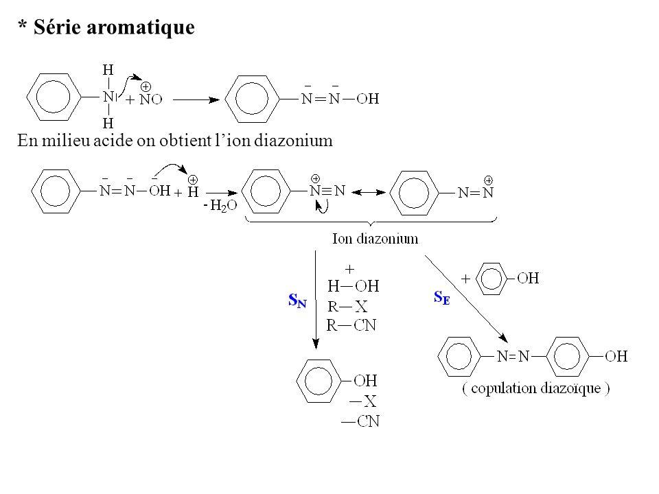 * Série aromatique En milieu acide on obtient lion diazonium