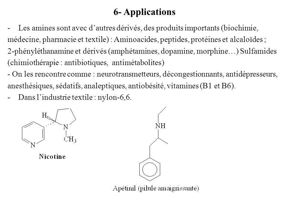 6- Applications -Les amines sont avec dautres dérivés, des produits importants (biochimie, médecine, pharmacie et textile) : Aminoacides, peptides, pr