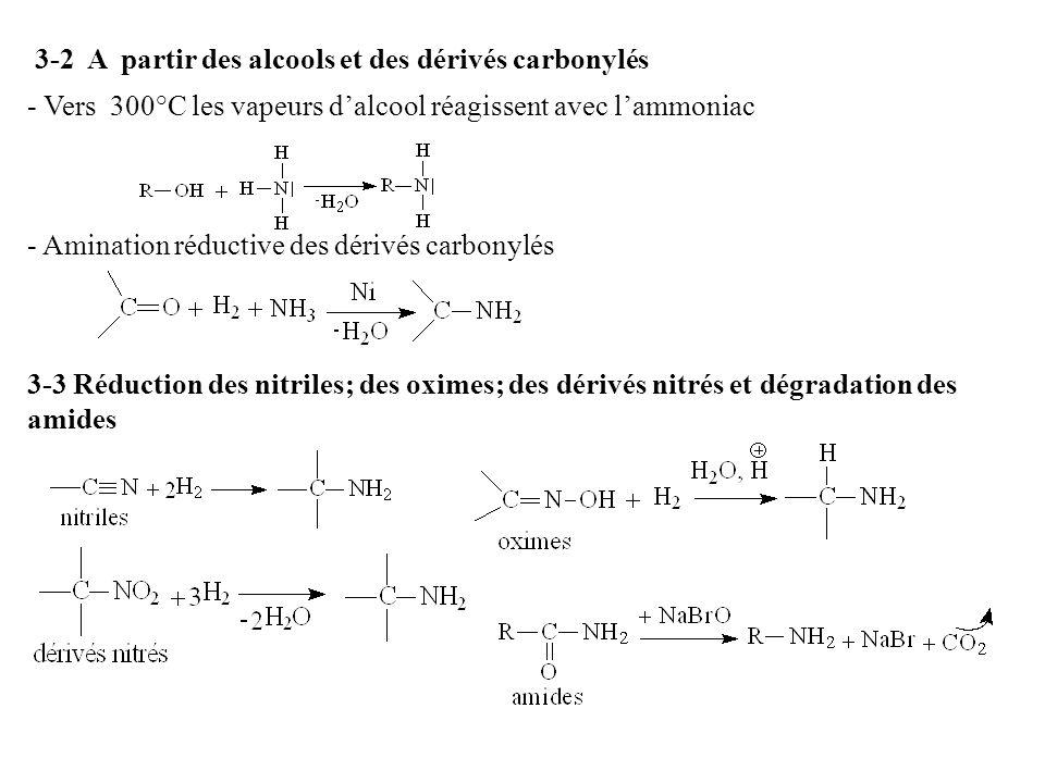 3-2 A partir des alcools et des dérivés carbonylés - Vers 300°C les vapeurs dalcool réagissent avec lammoniac - Amination réductive des dérivés carbon