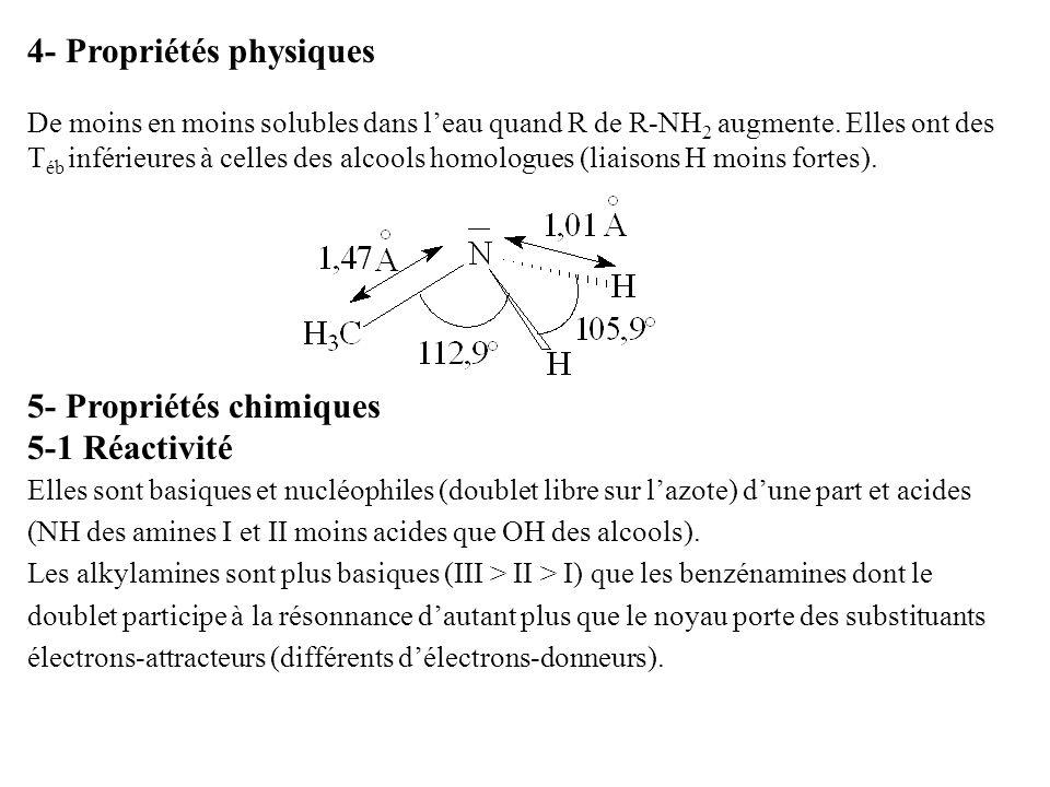 4- Propriétés physiques De moins en moins solubles dans leau quand R de R-NH 2 augmente. Elles ont des T éb inférieures à celles des alcools homologue